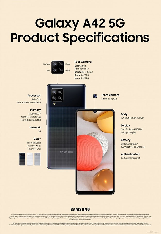 Infographic về Galaxy A42 5G