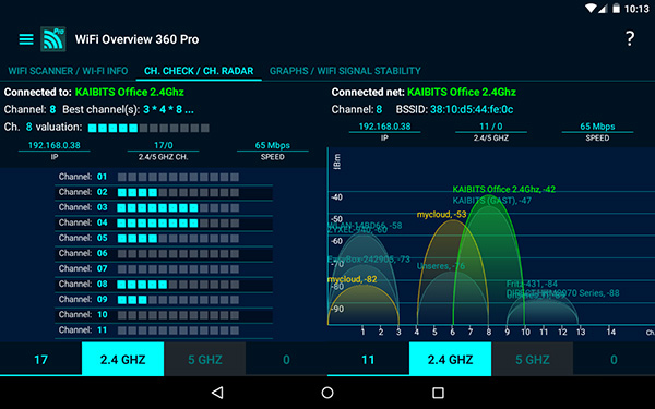 WiFi Overview 360 cho Android